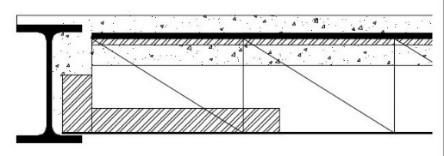 اتصالات خرپای نیازیت در سازه فلزی