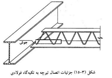 اتصالات تیرچه کرومت به سازه فلزی