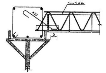 اتصالات تیرچه کرومیت به تکیه گاه سازه بتنی بدون پاشنه